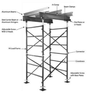 types of formwork in construction pdf